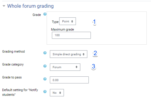Whole_Forum_Grading.png